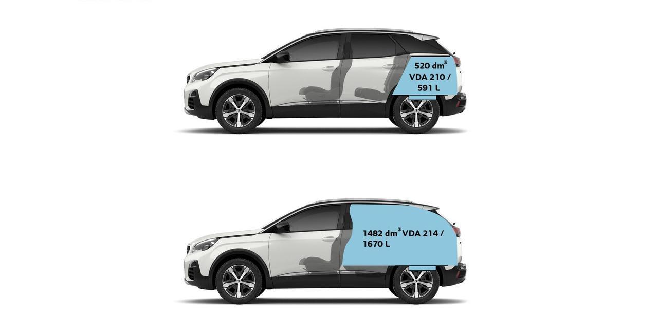 Peugeot-Novo-3008-SUV-Maleteros
