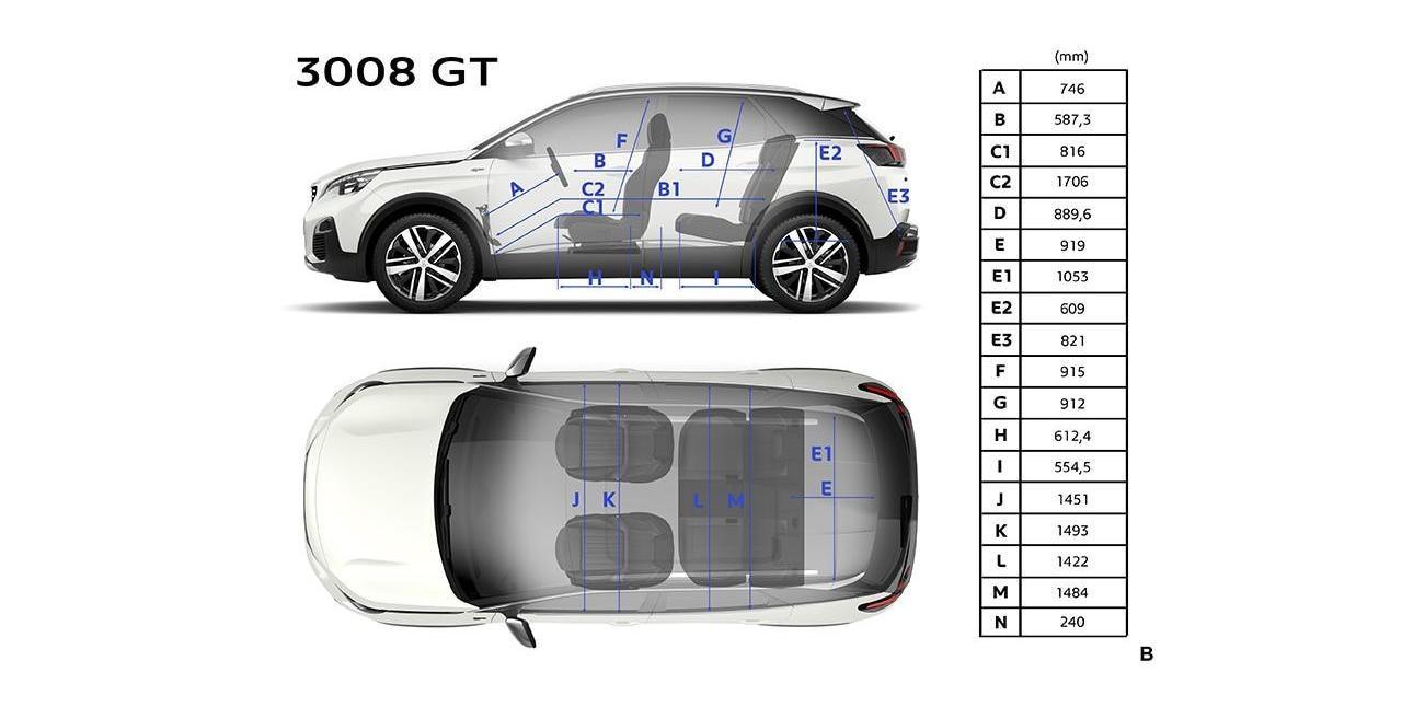 Peugeot-3008GT-DIMENSÕES-Interior