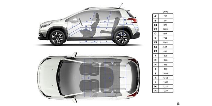Informações técnicas dimensões SUV 2008 interior